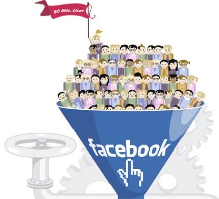как продвигать группу в Фейсбук бесплатно