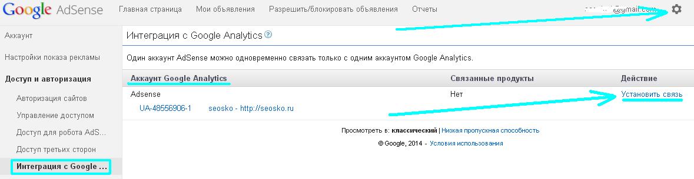 как подключить Google Analytics к Adsense