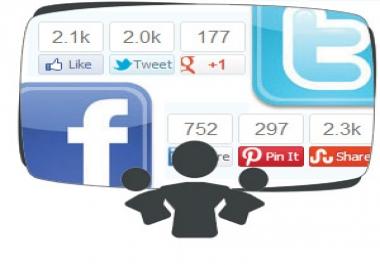 Социальный сигнал Twitter