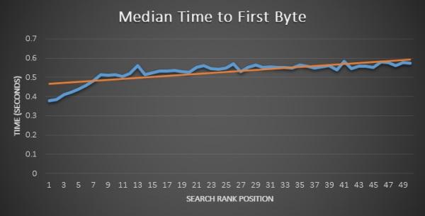 time-first-byte.jpg