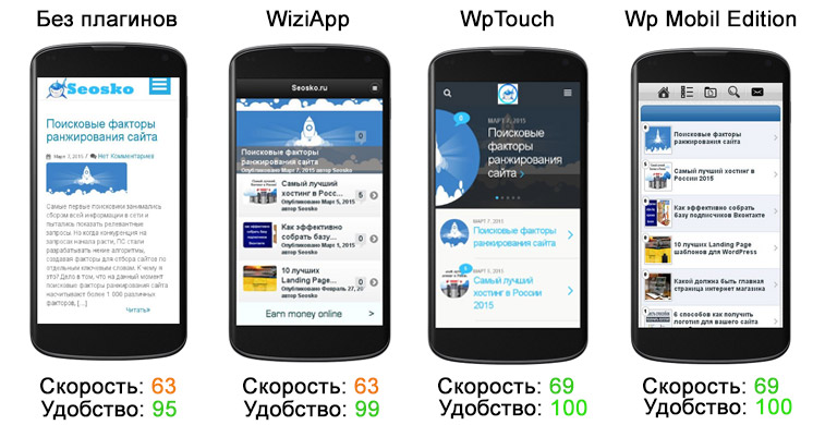 wp_plugins_mobile_adoptetion