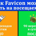 Как favicon может влиять на посещаемость