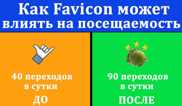 vliyanie_favicona