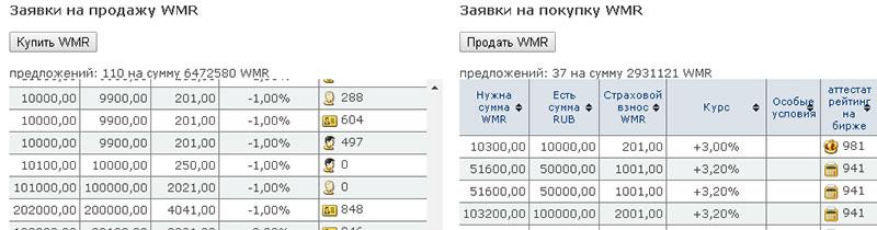 exchanger webmoney