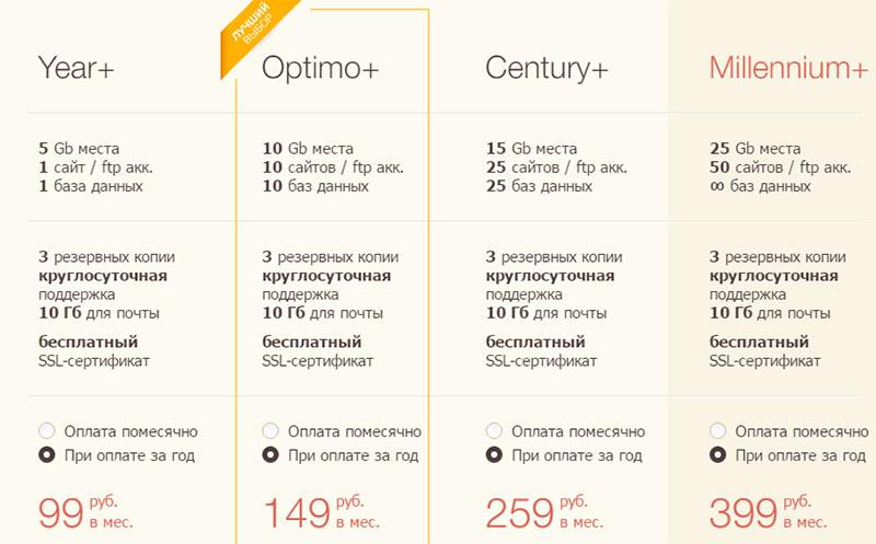 дешевый хостинг timeweb - тарифный планы