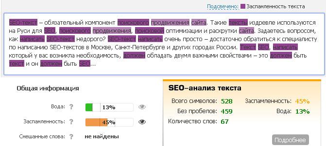 показатели от text.ru