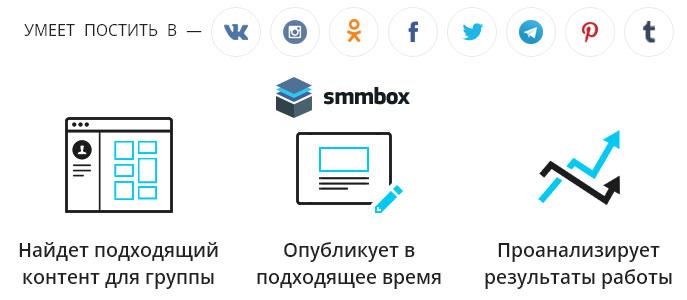 SmmBox - программа отложенного постинга